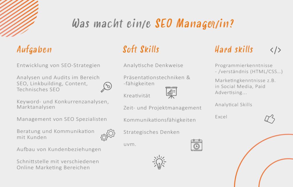 Infografik zu Was macht ein/e SEO Manager/in