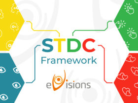 See-Think-Do-Care Framework oder auch Online Marketing mit Konzept